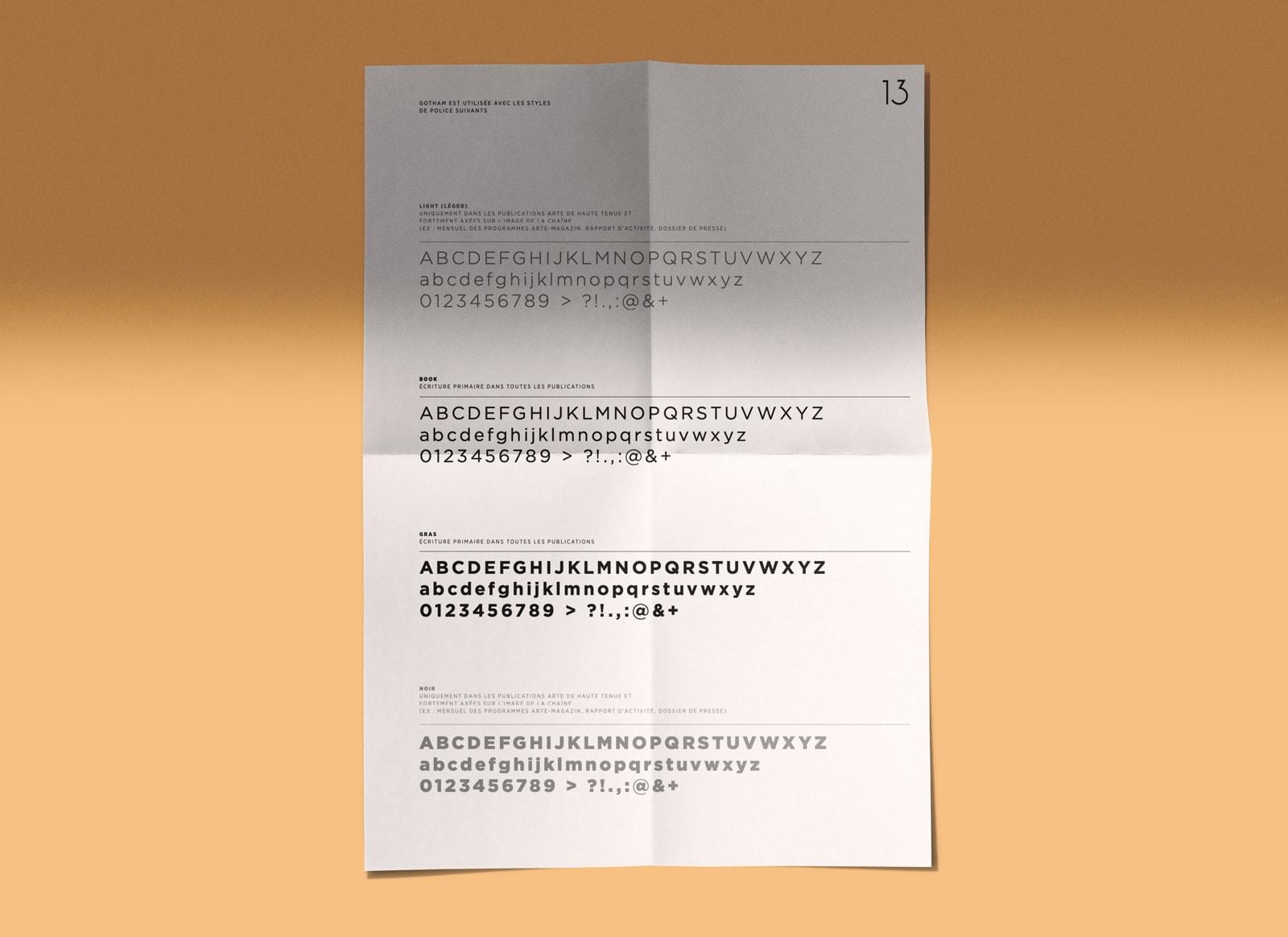 Visuel des déclinaisons typographiques dans une charte graphique