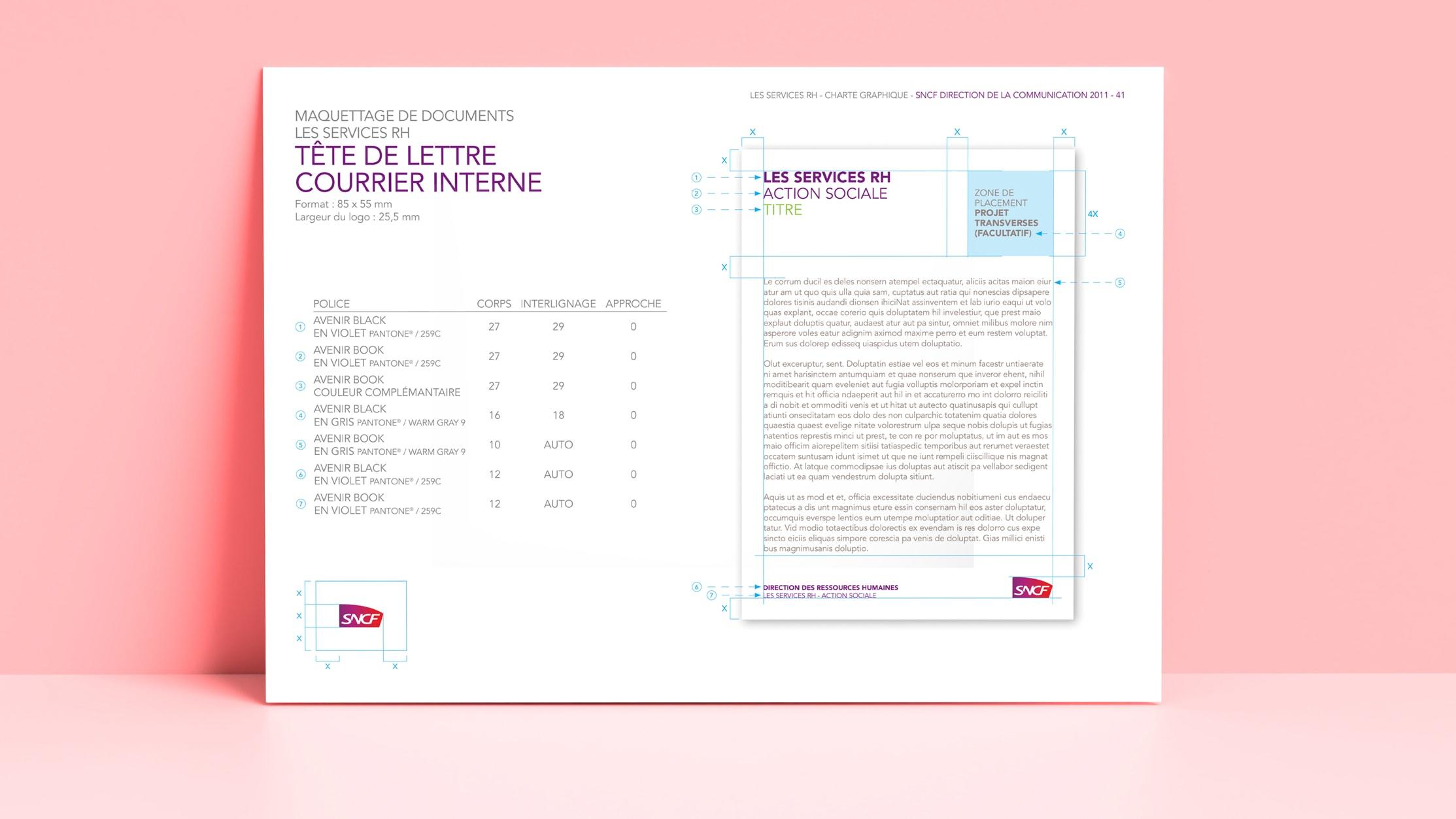 Visuel de la charte graphique de la SNCF