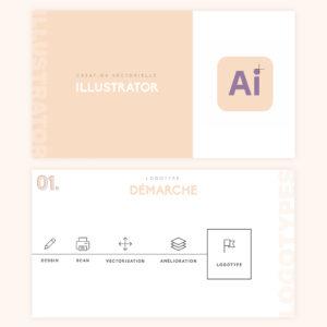 Support de présentation créatif réalisé par un studio de design graphique. Communication d'entreprise